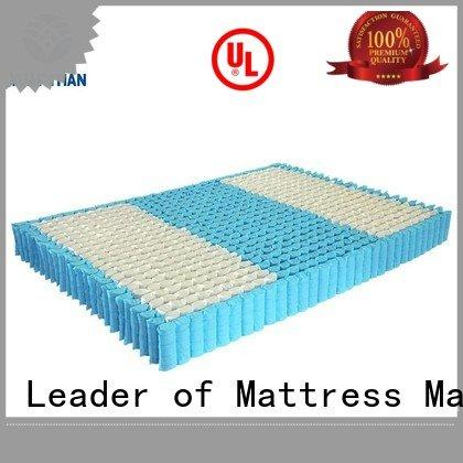 top pocket mattress spring unit nested YUANTIAN Mattress Machines