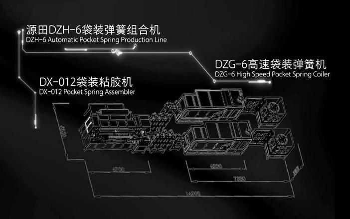 DZH-6数控袋装弹簧黏胶组合机