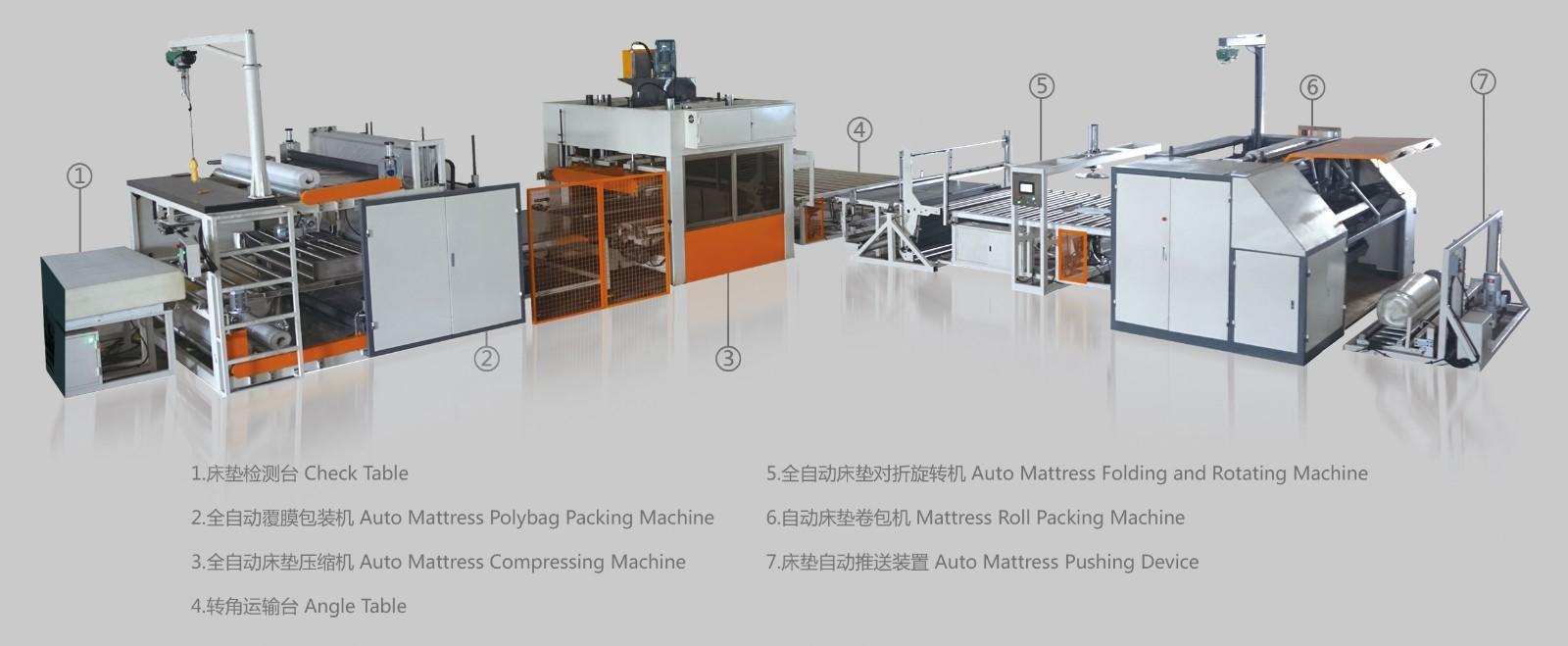 Custom unit straightening mattress packing machine YUANTIAN Mattress Machines poket